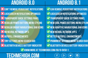 android-8-1-oreo-vs-android-8-0-oreo