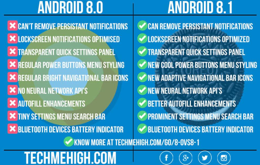 android-8-1-oreo-vs-android-8-0-oreo