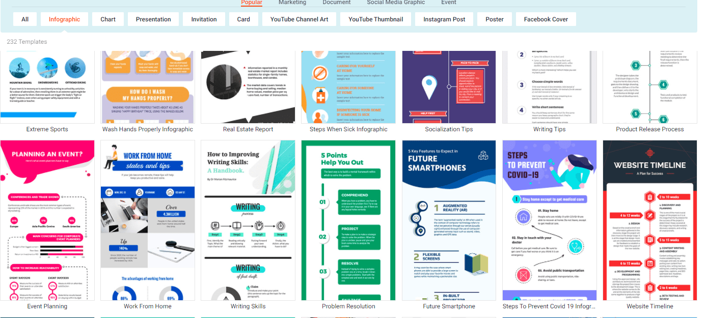 What are the types of infographics
